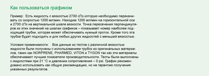 podbor_po_vazkosti3